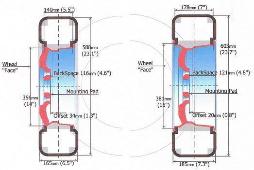 Tire Sizes Explained Diagram